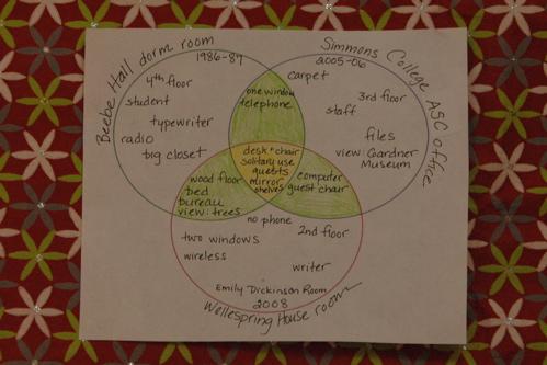 """Three Rooms"" by J. Kokernak (Venn diagram)"