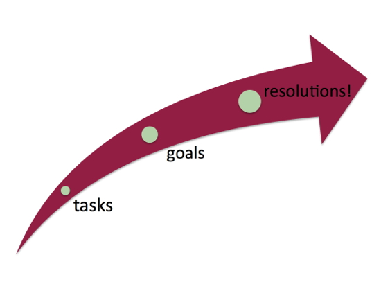 Resolutions_550